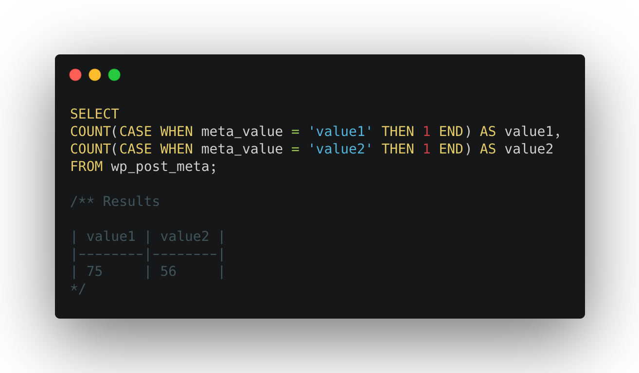 Screenshot of MySQL code snippet to count values in a field